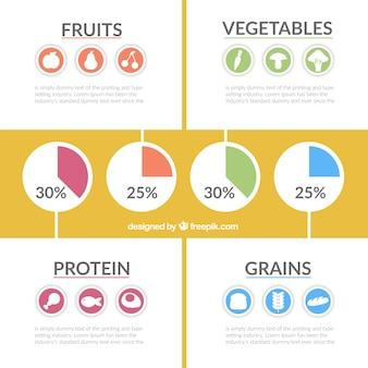 Infografie über lebensmittel
