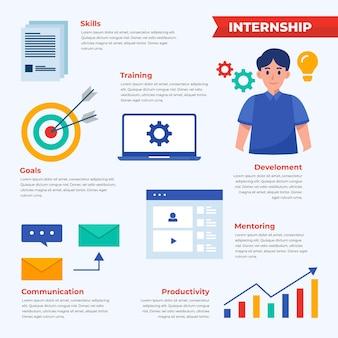 Infografik berufsausbildung infografik