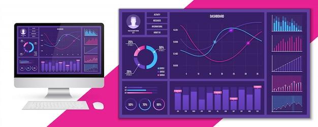 Infografik dashboard börse. ui, ux.