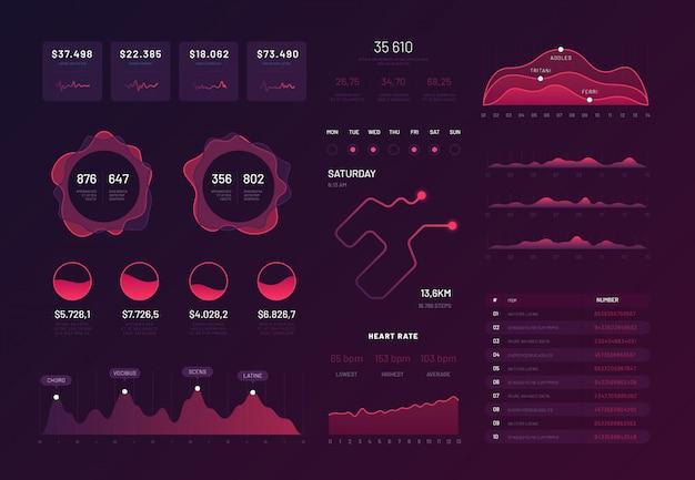 Infografik dashboard-grafiksatz
