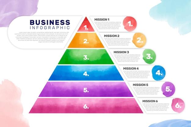 Infografik der aquarellpyramide