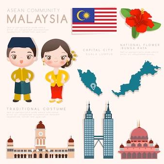Infografik der asean economic community (aec) mit traditionellen kostümen, nationalen blumen und touristenattraktionen.
