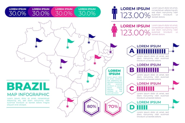 Infografik der brasilien-karte im linearen design