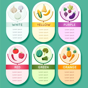 Infografik der farben für obst