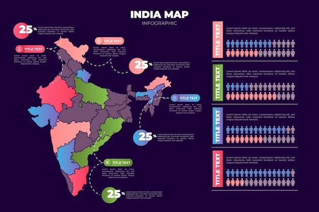 Infografik der farbigen farbverlaufs-indienkarte auf dunklem hintergrund