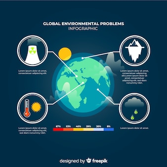 Infografik der globalen umweltprobleme