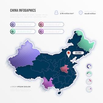 Infografik der gradient china-karte