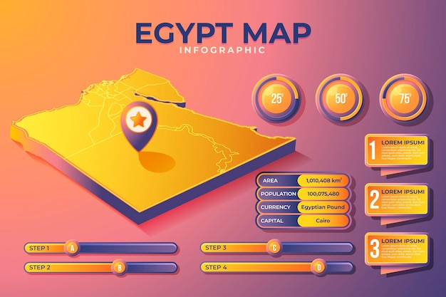 Infografik der isometrischen ägyptenkarte