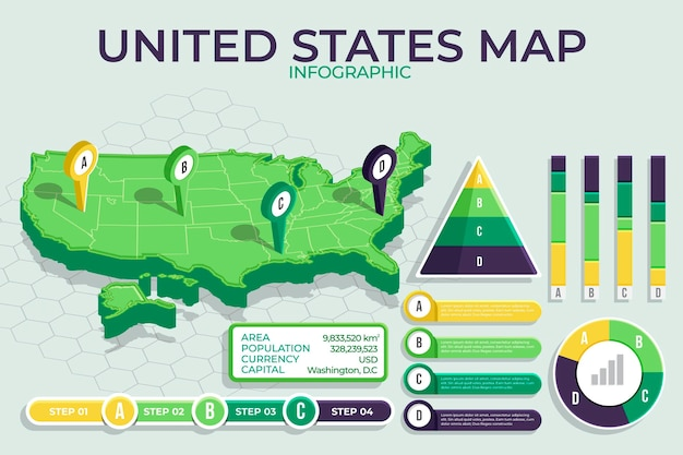 Infografik der isometrischen amerikakarte