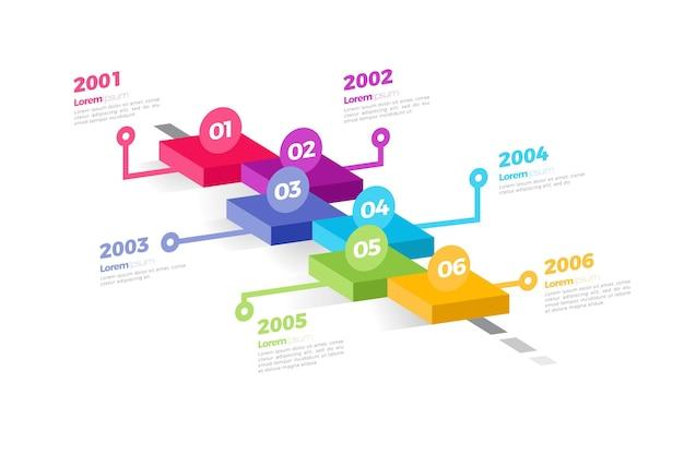 Infografik der isometrischen zeitachse