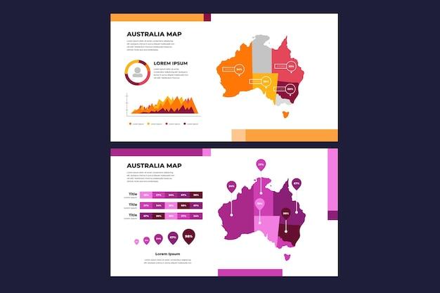 Infografik der linearen australienkarte