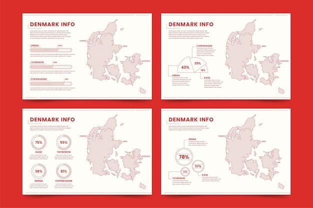 Infografik der linearen dänemarkkarte