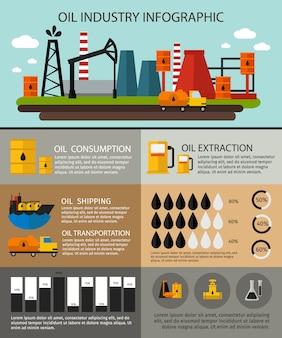 Infografik der ölindustrie