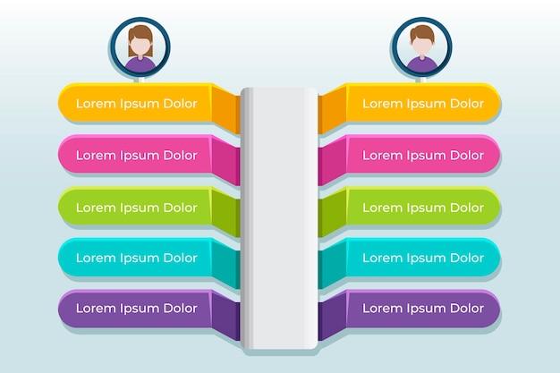 Infografik der vergleichstabelle