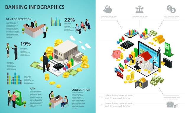 Infografik des isometrischen bankprozesses mit online-zahlungen geldmünzen goldbarren rechner kunden bankangestellte