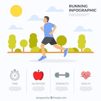 Infografik des mannes, der durch den park läuft
