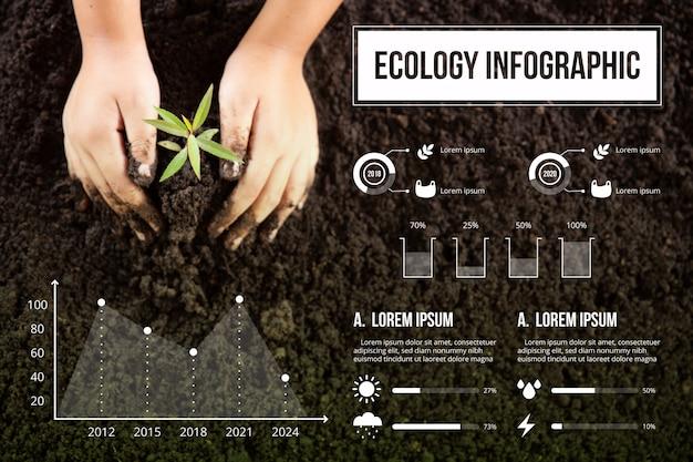 Infografik des ökologiedesigns mit foto