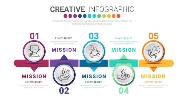 Infografik-design-vorlage mit nummern 5 option