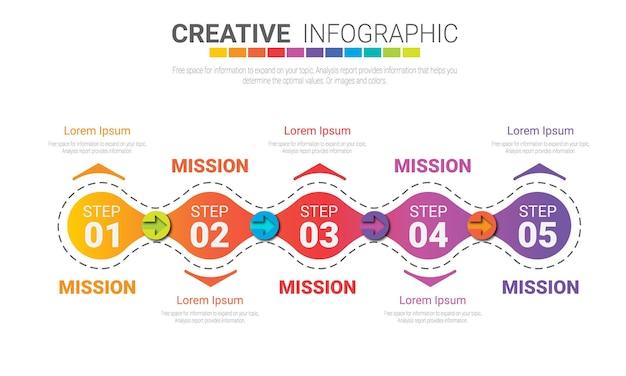 Infografik designvorlage