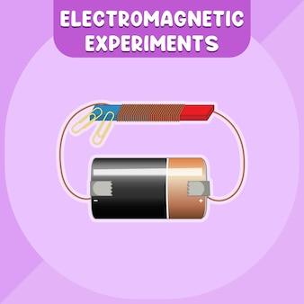 Infografik-diagramm zu elektromagnetischen experimenten