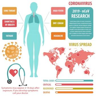 Infografik-elemente des neuen coronavirus. covid-19 präsentation.