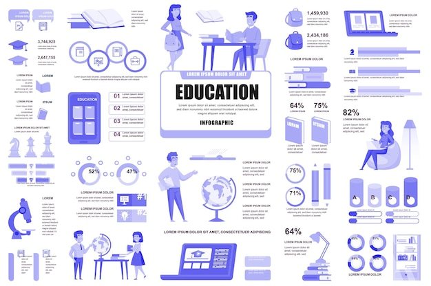 Infografik-elemente für online-bildung verschiedene diagramme diagramme schulbedarf
