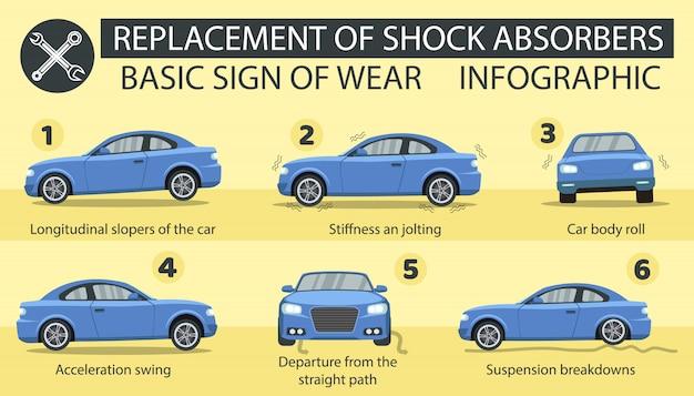 Infografik ersatz von shook absorbern