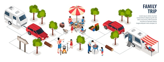 Infografik-flussdiagramm für familienausflüge