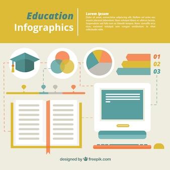 Infografik für bildung