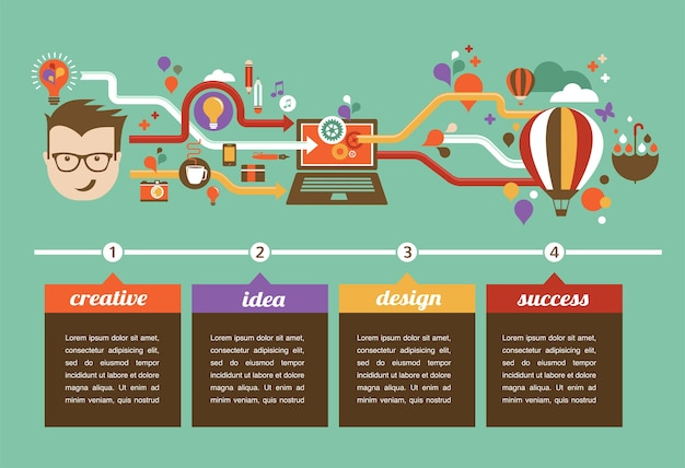 Infografik für design, kreativ-, ideen- und innovationskonzept