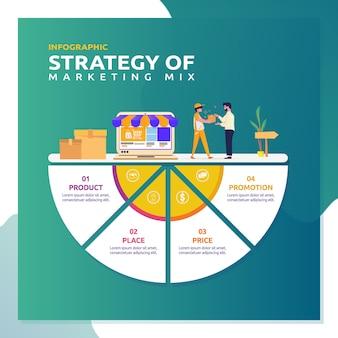 Infografik für die strategie des marketing-mix