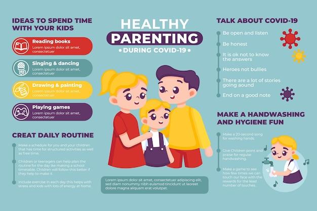 Infografik für gesunde eltern