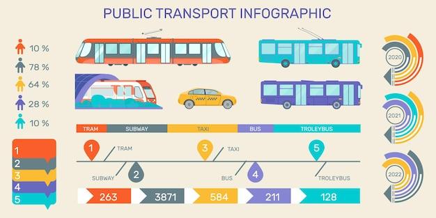 Infografik für öffentliche verkehrsmittel