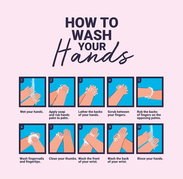 Infografik für saubere hände