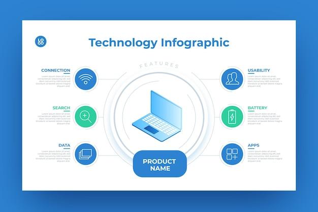 Infografik für technologische produkte