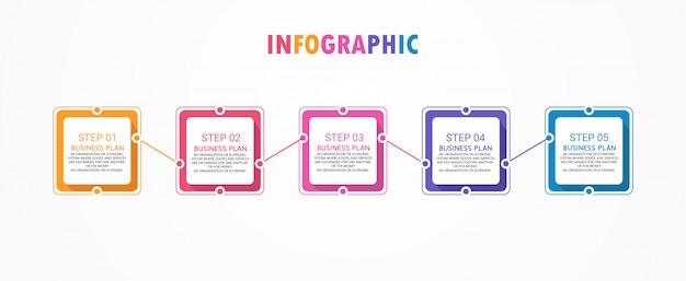 Infografik-geschäfts- und bildungsdiagramme folgen den schritten, mit denen die präsentation zusammen mit der studie präsentiert wird.