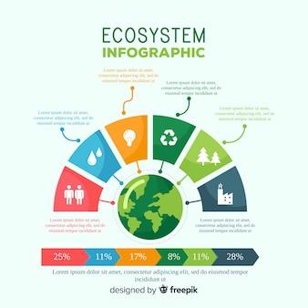 Infografik hintergrund des ökosystems