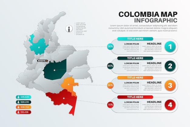 Infografik karte mit farbverlauf kolumbien
