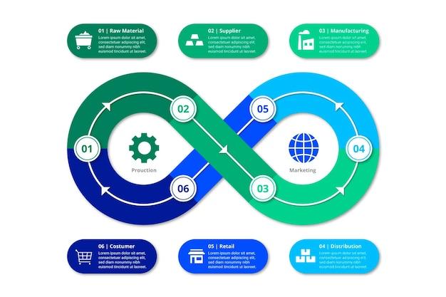 Infografik-konzept der endlosschleife