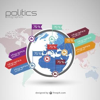 Infografik kostenlose globus-design