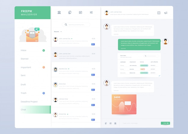 Infografik mail dashboard panel-vorlage für ui ux-design