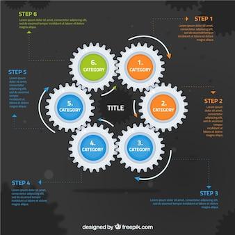 Infografik mechanism