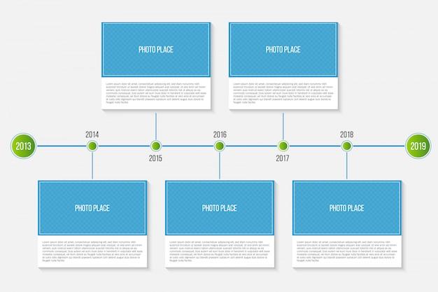 Infografik meilensteine der firma timeline