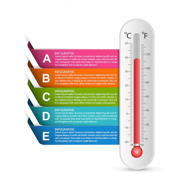 Infografik mit abgebildeten thermometer.