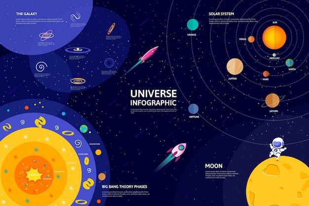 Infografik mit bunten flachen universum