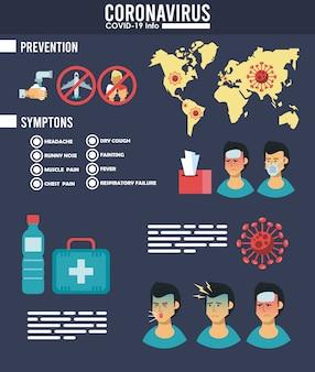 Infografik mit dem corona-virus mit symptomen und präventionsmethoden