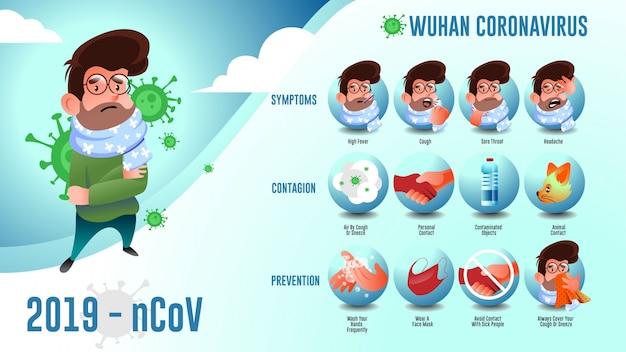 Infografik mit details zu covid 19 mit illustriertem infiziertem mann