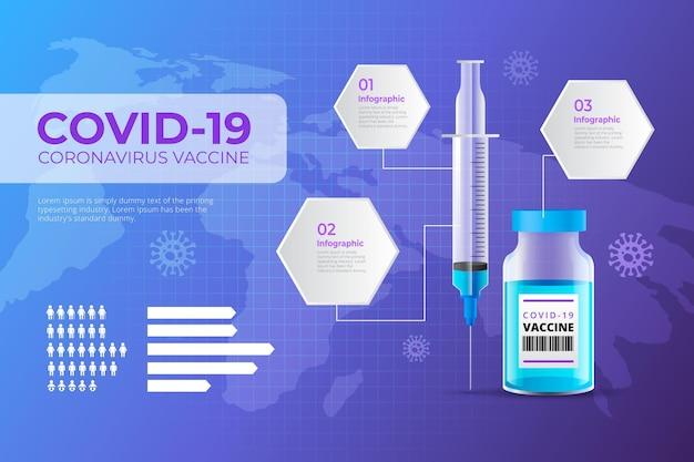 Infografik mit einem realistischen coronavirus-impfstoff