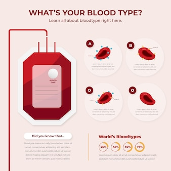 Infografik mit flachem blut