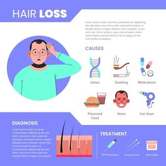 Infografik mit flachem, handgezeichnetem haarausfall